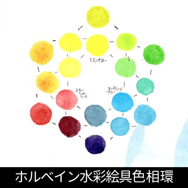 水彩絵具の色相環